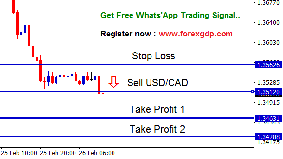 usdcad forex signals in sell trade