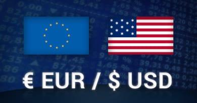 eurusd strategy