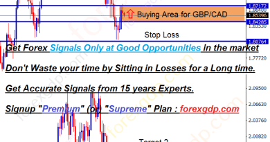 gbpcad buying area at support zone reaches big profits in long term trade