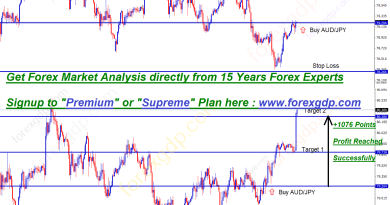 audjpy down trend breakout and continues to move up