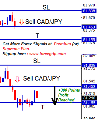 CADJPY scalp trading strategy for quick profits