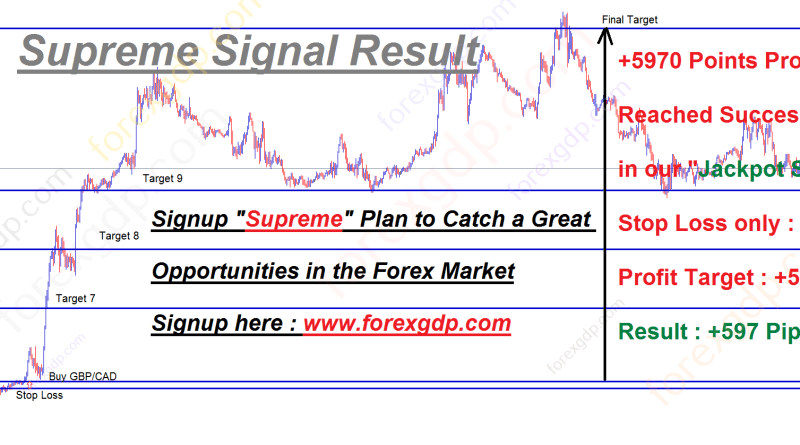 jackpot entry signal forex trading