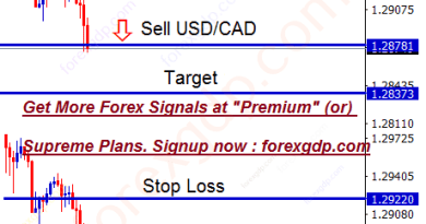 usdcad target 1 profit reached in few hours