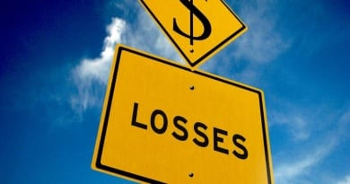 recover forex trading loss