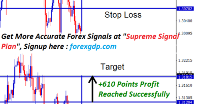 news forex signals on usdcad