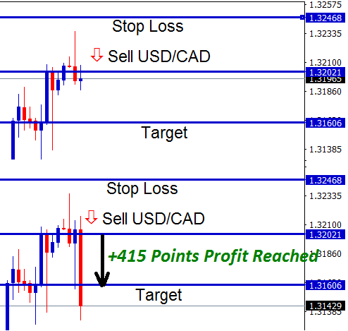 usd cad signal for selling after big bear pinbar candle