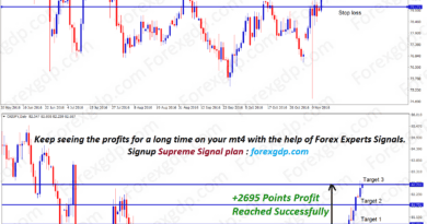 cad jpy forex secrets with candlestick patterns