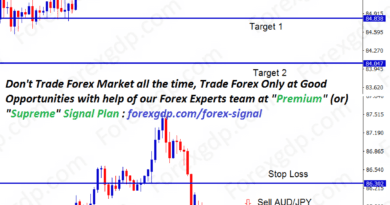 aud jpy forex signals at good bear zone