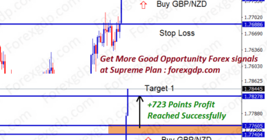 gbpnzd buy at 72 pips profit