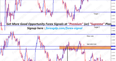 usdcad sell market analysis with entry, tp, sl
