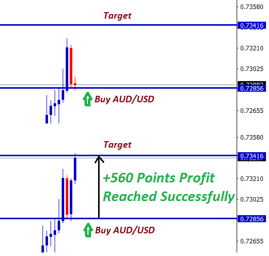 56 pips profit in audusd candlestick trading