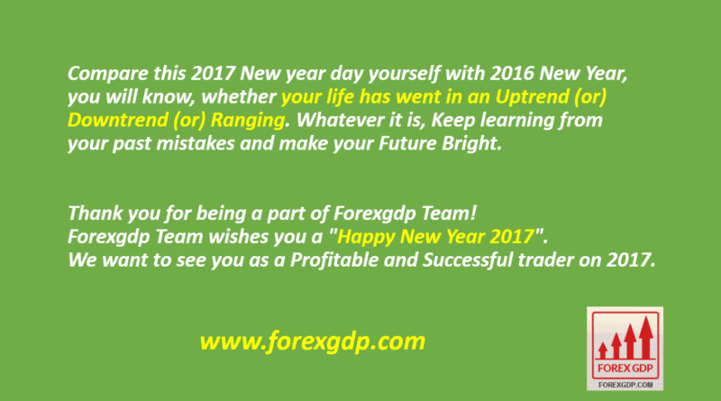 Happy new year wishes by forex gdp team in the year 2017