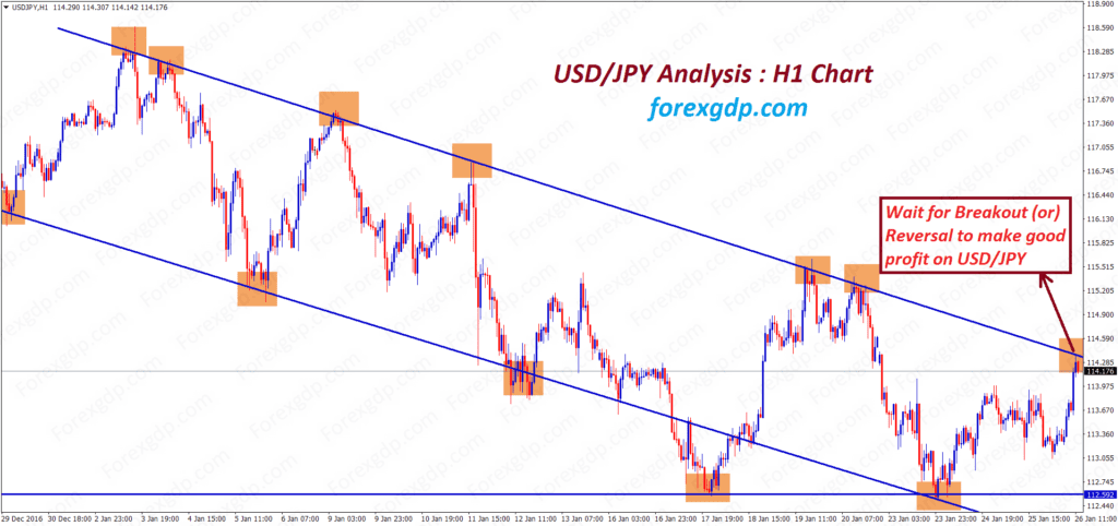 USD JPY FOREX SIGNAL at trend line resistance