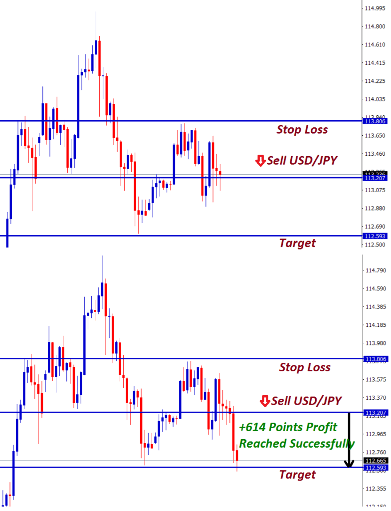 614 points in usdjpy sell trade signal
