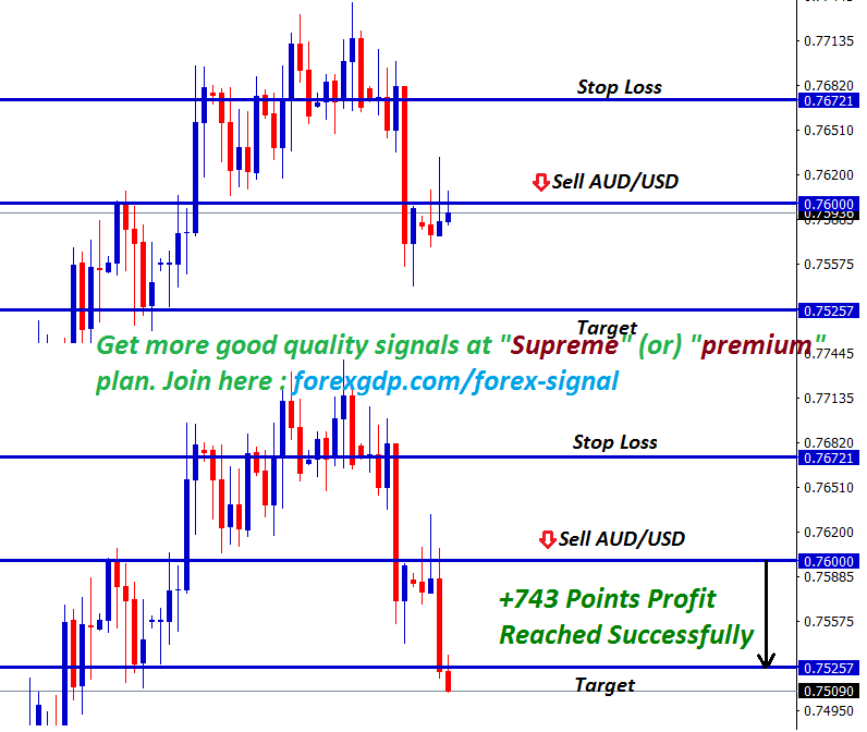 audusd sell signal for down trend reversal