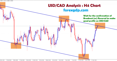 usd cad analysis for trend channel range