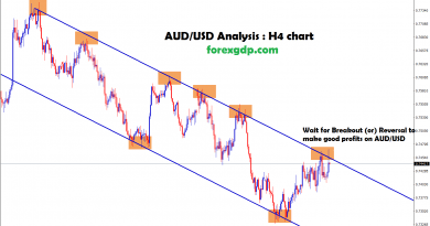 audusd signs of trend reversal in downtrend
