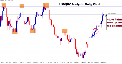 usdjpy forex analysis