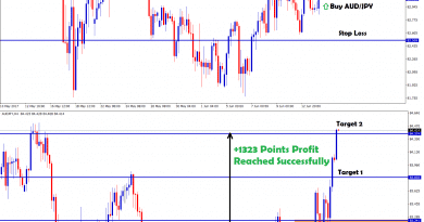 audjpy tradingview buy signal hits 1323 points profit
