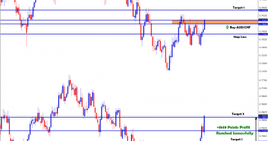 AUD CHF buy trade signal reached tp 3