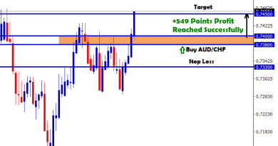 audchf live signal hits 54 pips