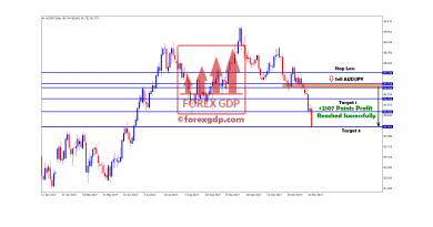 aud jpy trading signal touched final profit