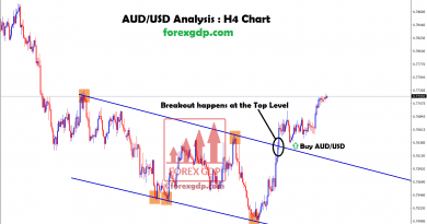 breakout happened at the top zone in aud usd