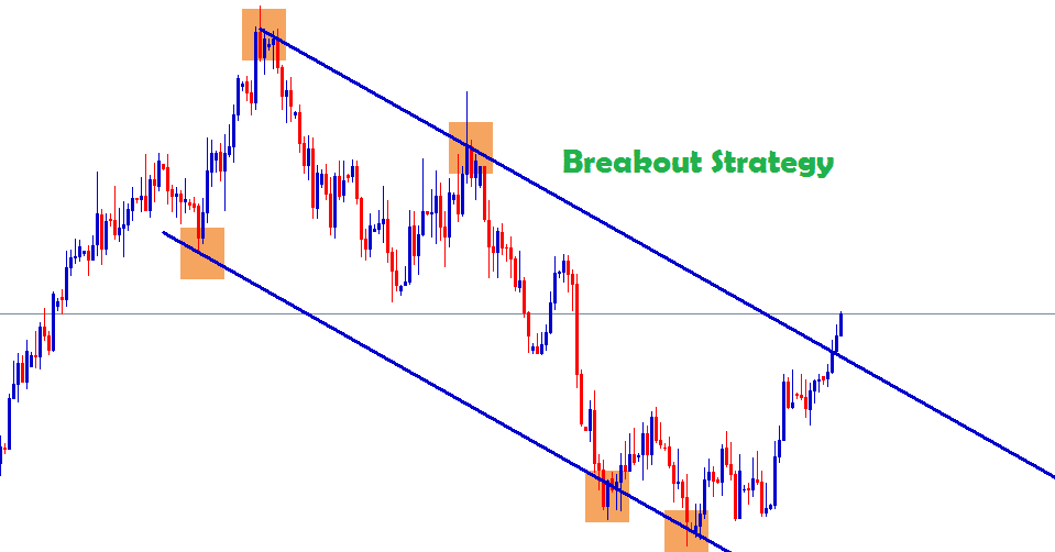 breakout happens at the top zone of the downtrend