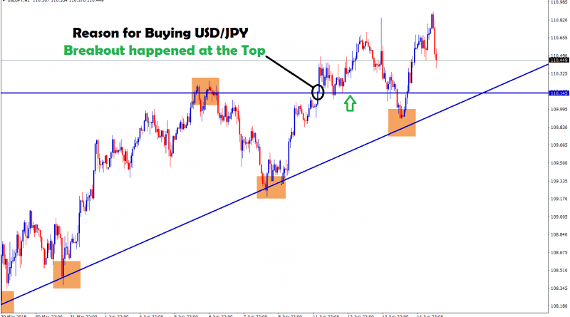 breakout happened at the top in usd jpy
