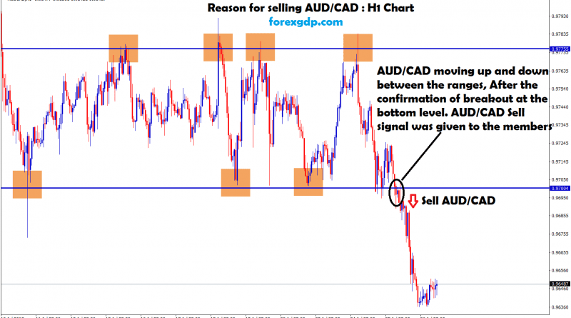 breakout confirmed ,sell signal given in aud cad