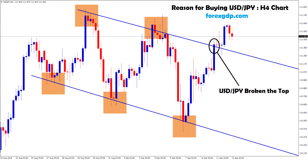 usd/jpy broken the top zone in H4 chart