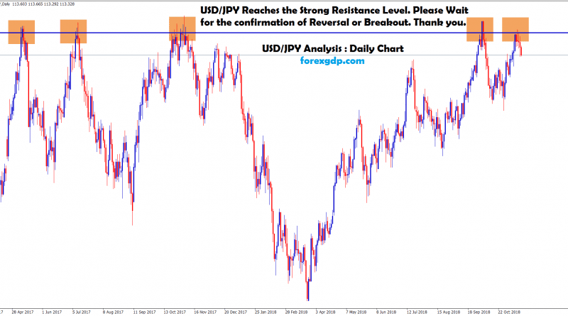 usd jpy reaches the strong resistance level
