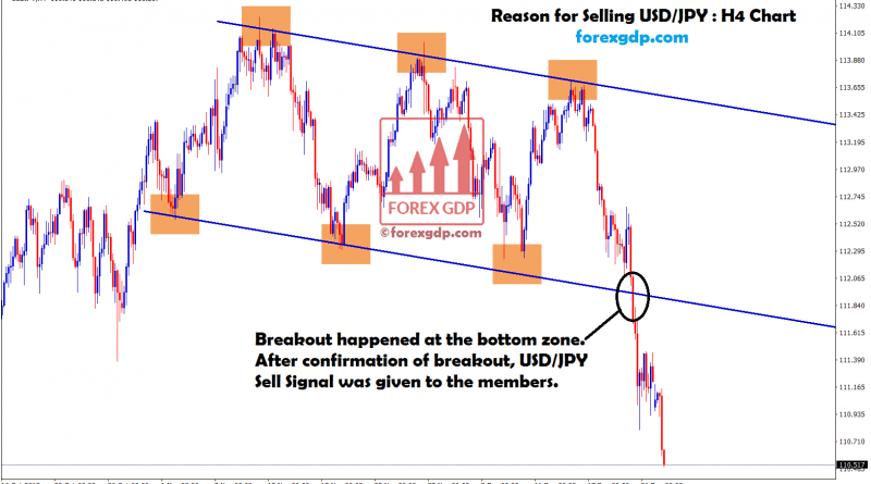 sell usd jpy its broken the trend