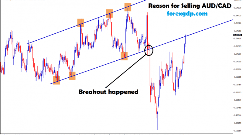 breakout happened in aud cad nad re-tested the same line