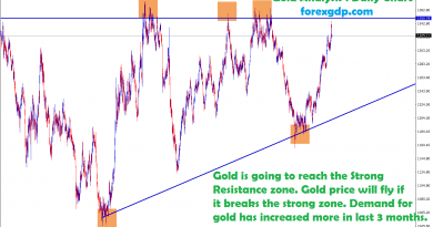 gold going to reach the strong resistance zone