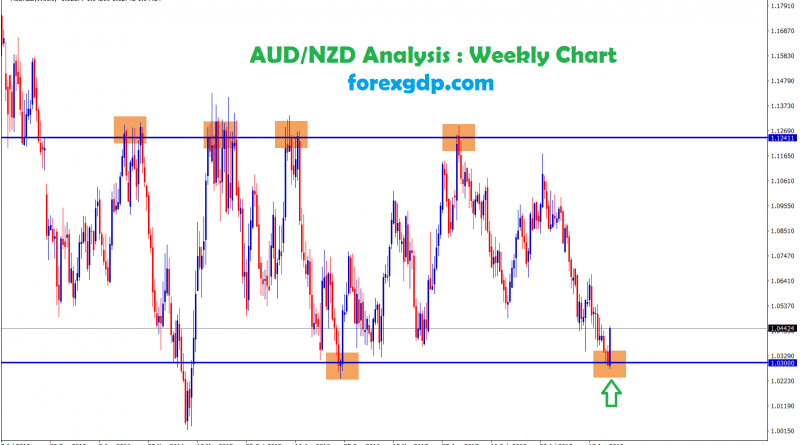 aud nzd starts to move up after touching the bottom level