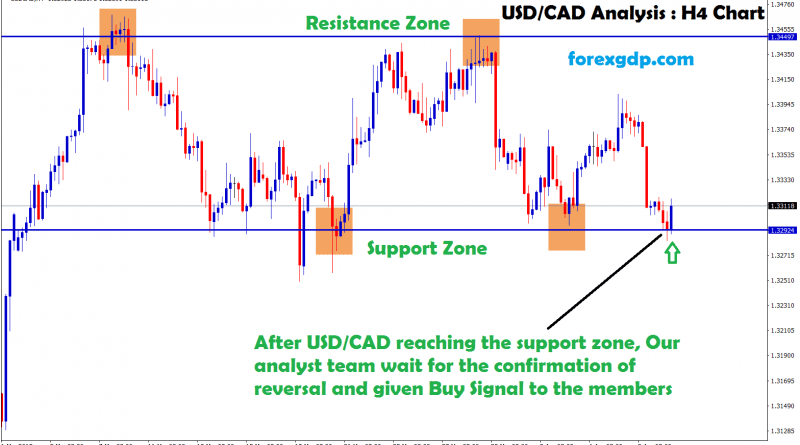 usdcad reached the bottom zone in H4 chart