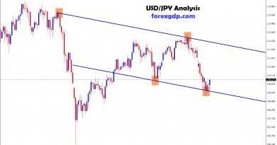 usd jpy moving between the ranges