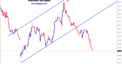 EUR AUD break the range and fall down