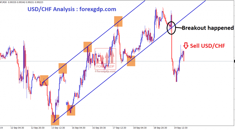 sell usd chf because breakout happened at the bottom