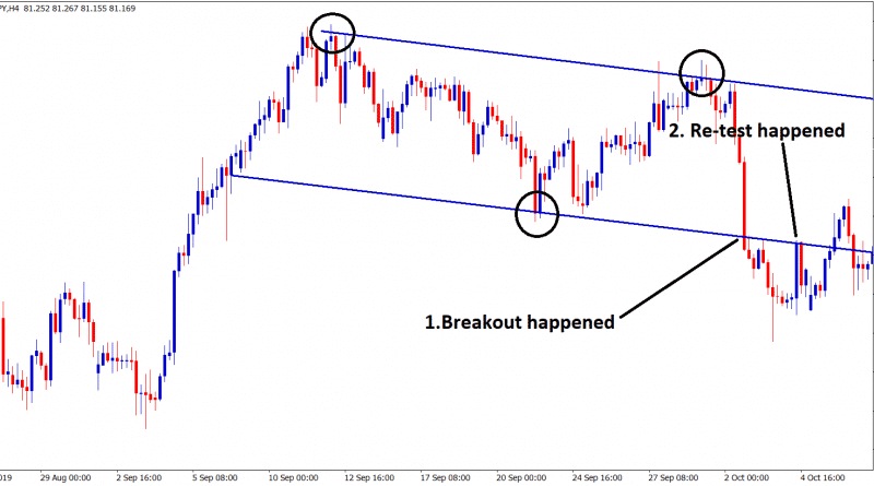cad jpy breakout and retested the same level in H4 chart