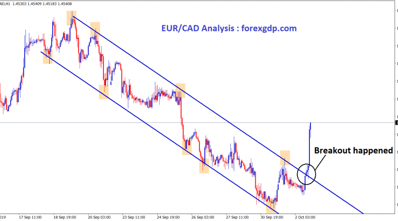 breakout happened at the top level in eur cad downtrend channel