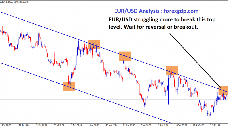 eur usd struggling more to break this top level in H1 chart