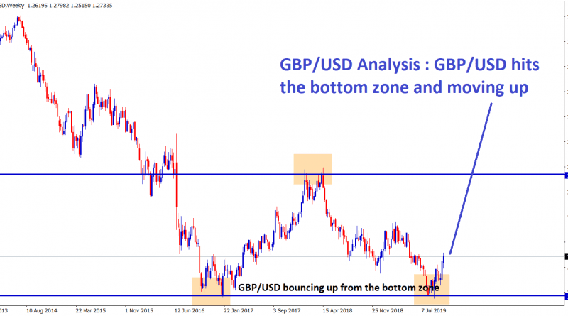GBP USD hits the bottom zone and bouncing up from bottom in weekly chart