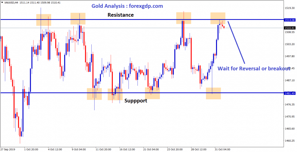 Gold moving in an support and resistance level ,Now waiting for breakout or reversal