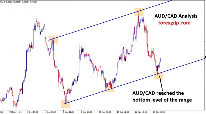 Aud cad reached the bottom level