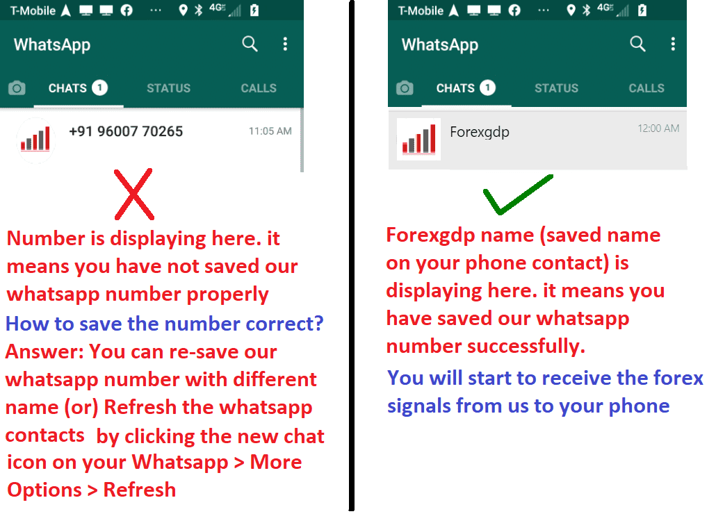 Save Forex GDP WhatsApp number properly