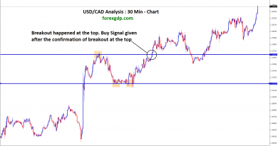usd cad moving in uptrend now