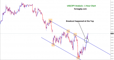 usd jpy chart analysis, breakout happened at the top