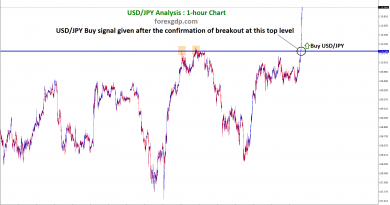 usd jpy forex signal today